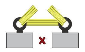 Petunjuk Pemasangan Eye Bolt Dan Cara Penggunaannya